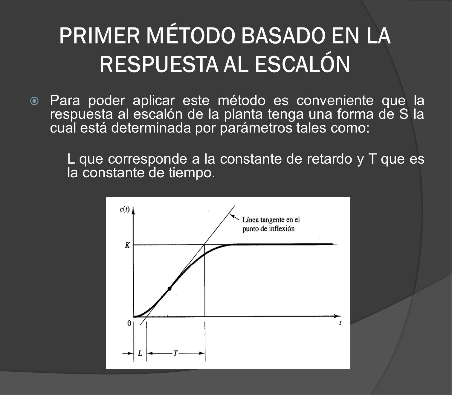 PRIMER MÉTODO BASADO EN LA RESPUESTA AL ESCALÓN Para poder aplicar este método es conveniente que la respuesta al escalón de la planta tenga una forma