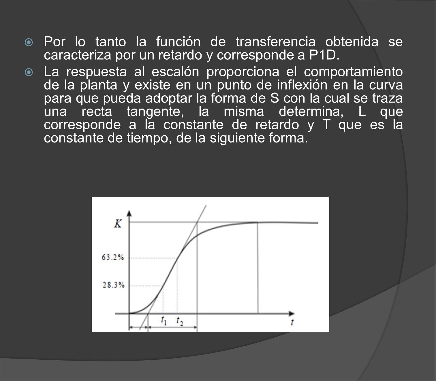 Por lo tanto la función de transferencia obtenida se caracteriza por un retardo y corresponde a P1D. La respuesta al escalón proporciona el comportami
