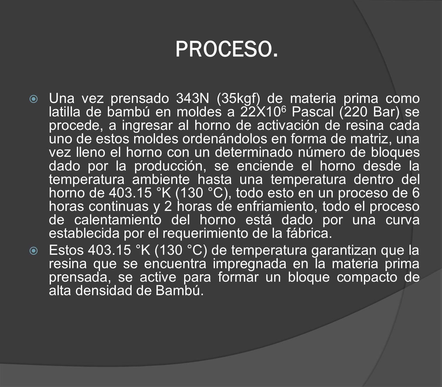 PROCESO. Una vez prensado 343N (35kgf) de materia prima como latilla de bambú en moldes a 22X10 6 Pascal (220 Bar) se procede, a ingresar al horno de