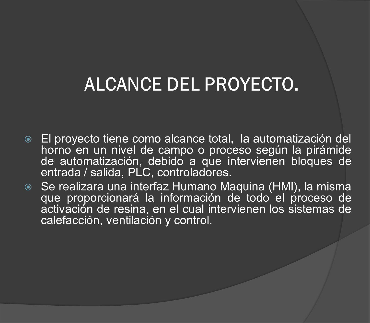 ALCANCE DEL PROYECTO. El proyecto tiene como alcance total, la automatización del horno en un nivel de campo o proceso según la pirámide de automatiza