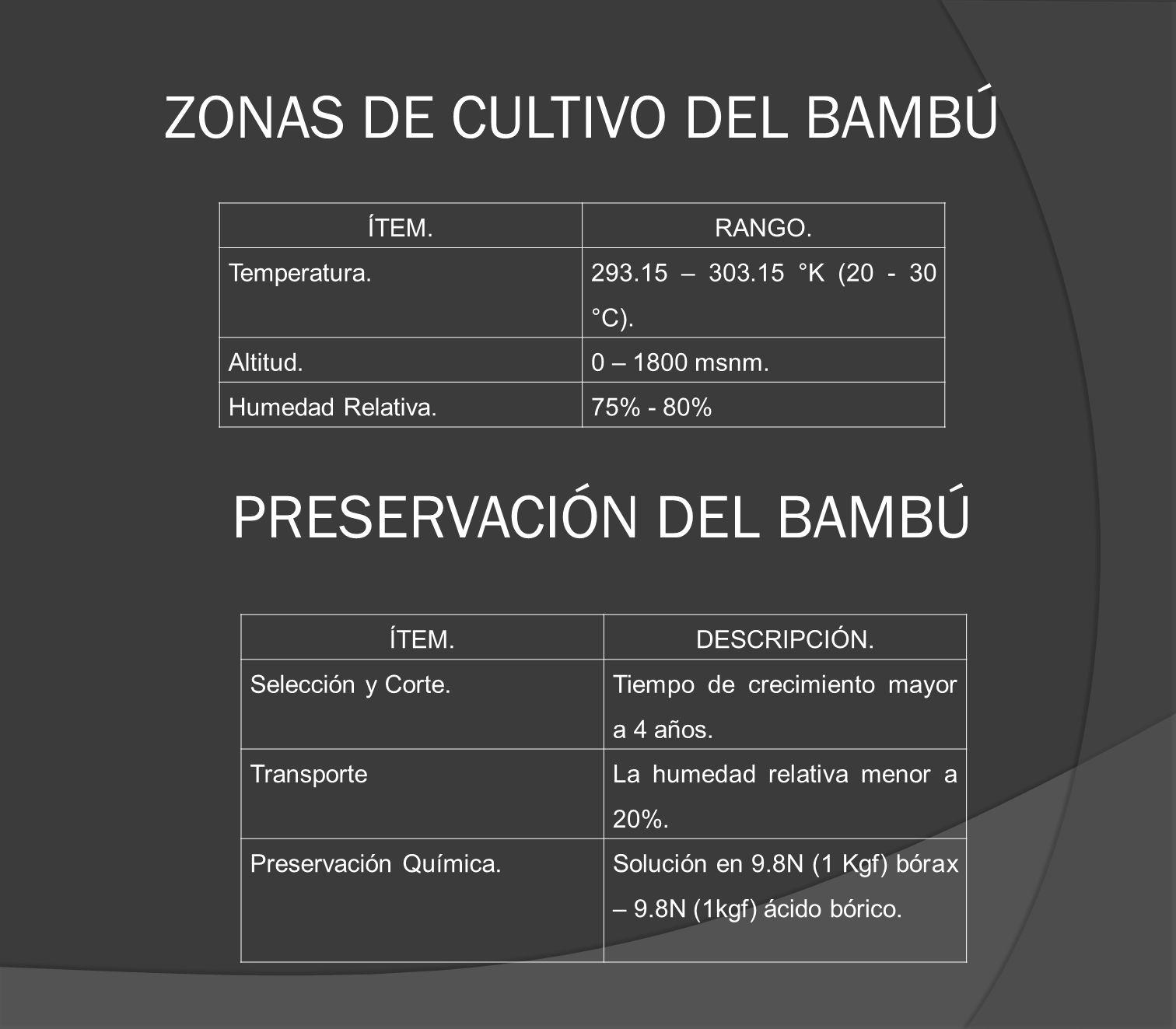 PRESERVACIÓN DEL BAMBÚ ÍTEM.RANGO. Temperatura. 293.15 – 303.15 °K (20 - 30 °C). Altitud.0 – 1800 msnm. Humedad Relativa.75% - 80% ZONAS DE CULTIVO DE