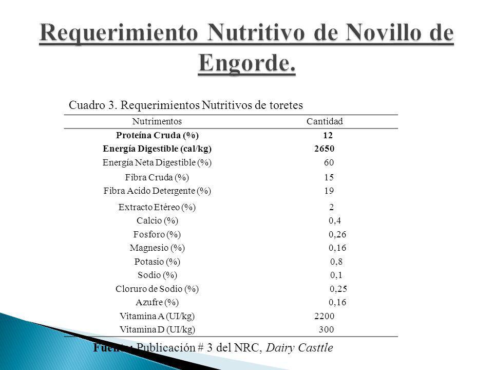 NutrimentosCantidad Proteína Cruda (%) 12 Energía Digestible (cal/kg)2650 Energía Neta Digestible (%) 60 Fibra Cruda (%) 15 Fibra Acido Detergente (%)