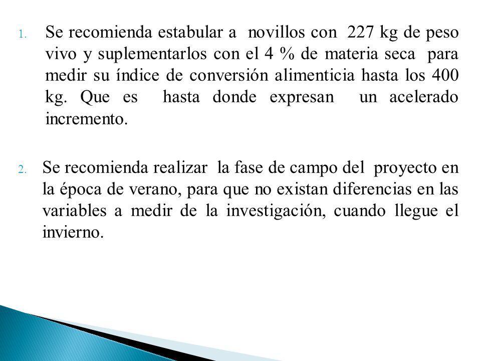 1. Se recomienda estabular a novillos con 227 kg de peso vivo y suplementarlos con el 4 % de materia seca para medir su índice de conversión alimentic