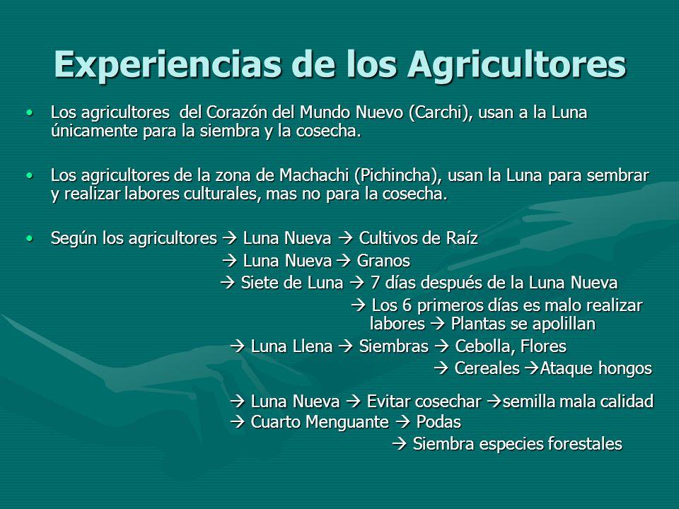 Experiencias de los Agricultores Los agricultores del Corazón del Mundo Nuevo (Carchi), usan a la Luna únicamente para la siembra y la cosecha.Los agr