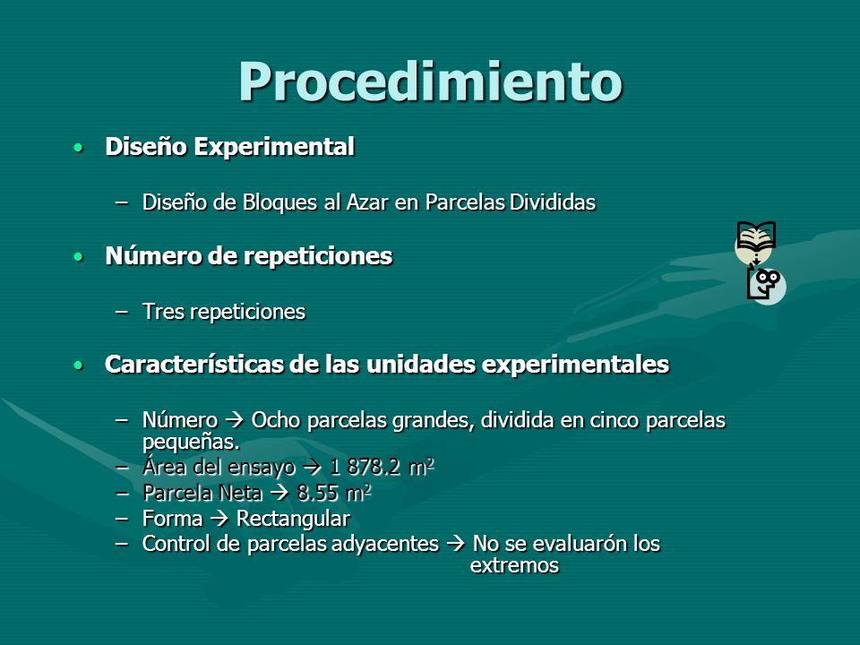 Procedimiento Diseño ExperimentalDiseño Experimental –Diseño de Bloques al Azar en Parcelas Divididas Número de repeticionesNúmero de repeticiones –Tr