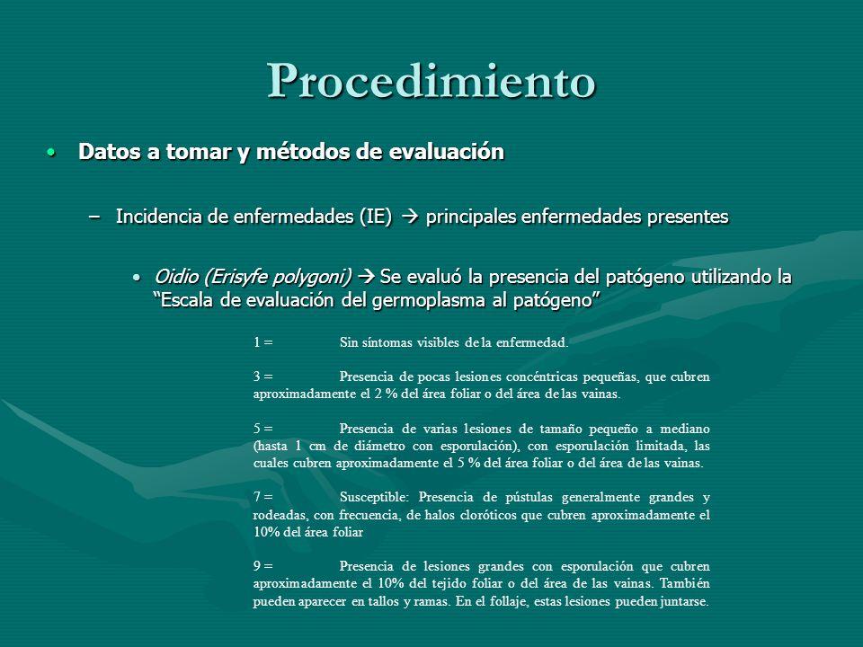 Procedimiento Datos a tomar y métodos de evaluaciónDatos a tomar y métodos de evaluación –Incidencia de enfermedades (IE) principales enfermedades pre