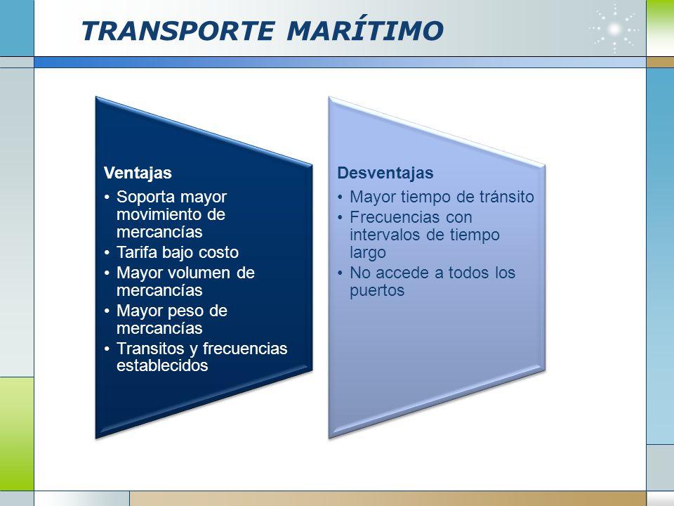 TRANSPORTE MARÍTIMO Ventajas Soporta mayor movimiento de mercancías Tarifa bajo costo Mayor volumen de mercancías Mayor peso de mercancías Transitos y