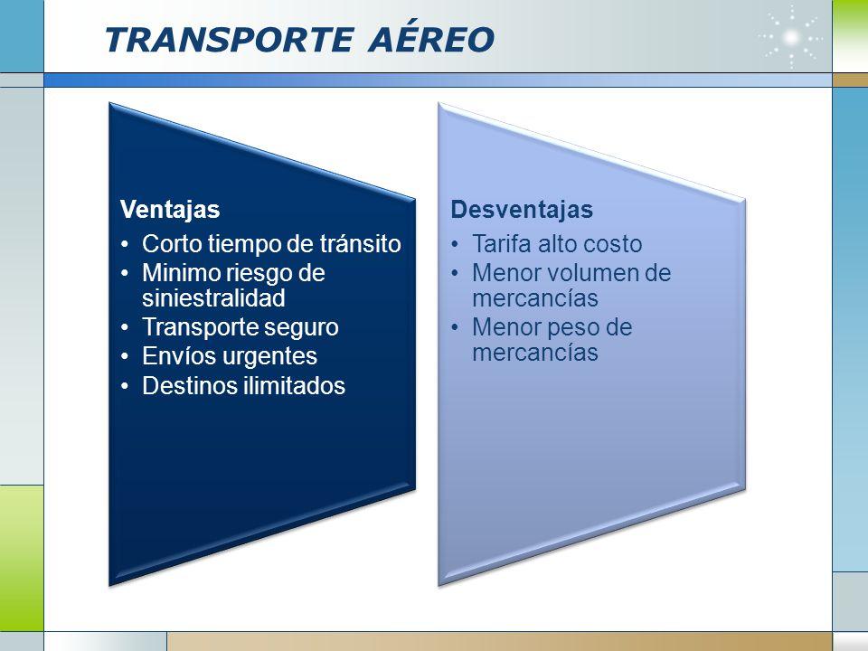 TRANSPORTE AÉREO Ventajas Corto tiempo de tránsito Minimo riesgo de siniestralidad Transporte seguro Envíos urgentes Destinos ilimitados Desventajas T