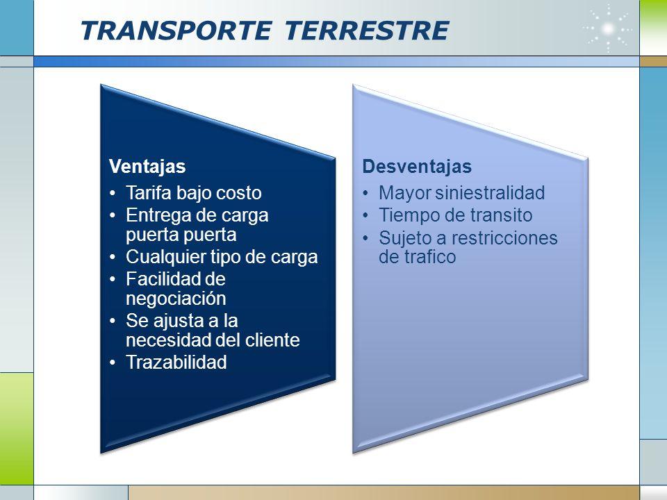 TRANSPORTE TERRESTRE Ventajas Tarifa bajo costo Entrega de carga puerta puerta Cualquier tipo de carga Facilidad de negociación Se ajusta a la necesid