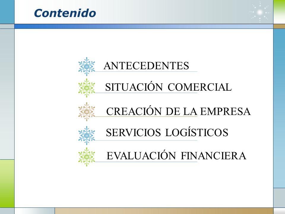Contenido ANTECEDENTES SITUACIÓN COMERCIAL CREACIÓN DE LA EMPRESA SERVICIOS LOGÍSTICOS EVALUACIÓN FINANCIERA