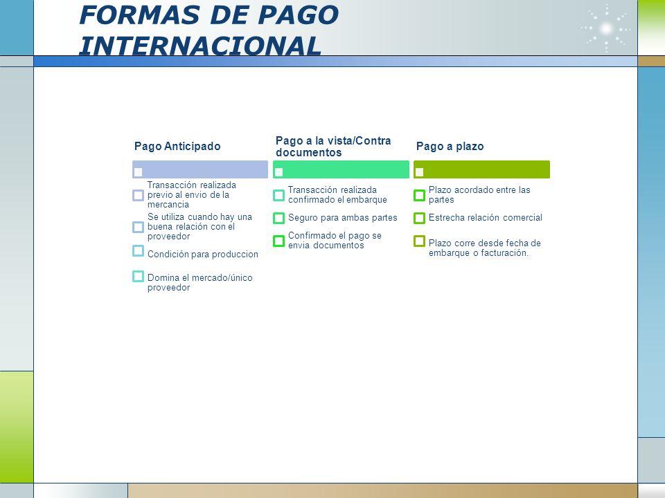 FORMAS DE PAGO INTERNACIONAL Pago Anticipado Transacción realizada previo al envio de la mercancia Se utiliza cuando hay una buena relación con el pro