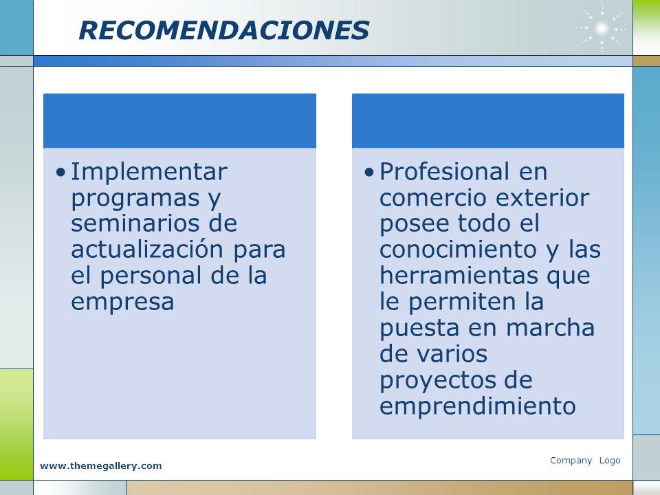 RECOMENDACIONES Implementar programas y seminarios de actualización para el personal de la empresa Profesional en comercio exterior posee todo el cono