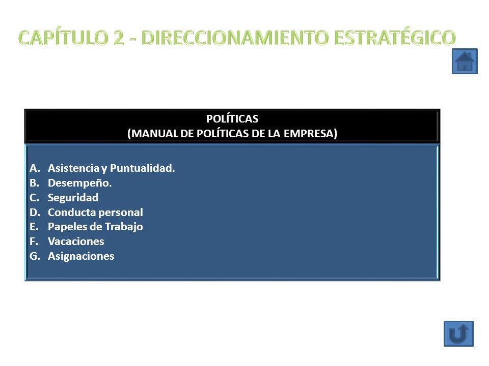 POLÍTICAS (MANUAL DE POLÍTICAS DE LA EMPRESA) A.Asistencia y Puntualidad. B.Desempeño. C.Seguridad D.Conducta personal E.Papeles de Trabajo F.Vacacion