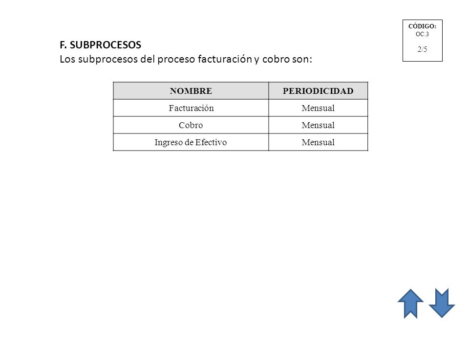 F. SUBPROCESOS Los subprocesos del proceso facturación y cobro son: NOMBREPERIODICIDAD FacturaciónMensual CobroMensual Ingreso de EfectivoMensual CÓDI