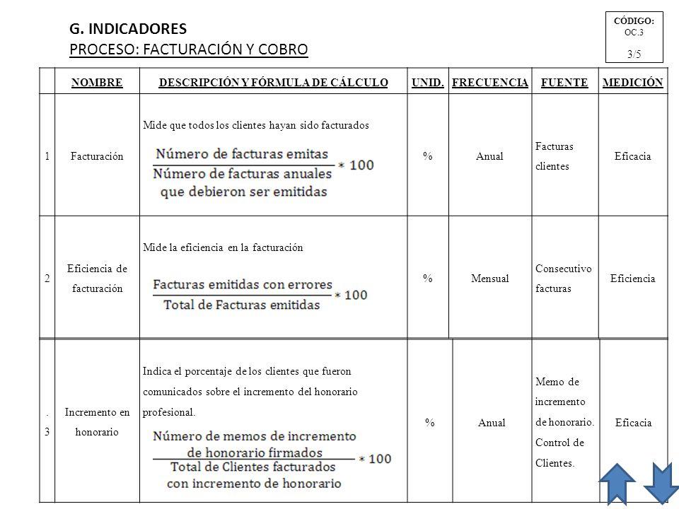 G. INDICADORES PROCESO: FACTURACIÓN Y COBRO NOMBREDESCRIPCIÓN Y FÓRMULA DE CÁLCULOUNID.FRECUENCIAFUENTEMEDICIÓN 1Facturación Mide que todos los client