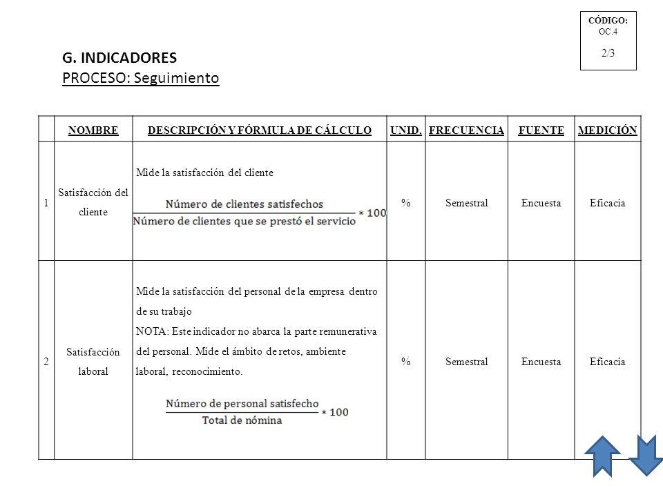 G. INDICADORES PROCESO: Seguimiento NOMBREDESCRIPCIÓN Y FÓRMULA DE CÁLCULOUNID.FRECUENCIAFUENTEMEDICIÓN 1 Satisfacción del cliente Mide la satisfacció