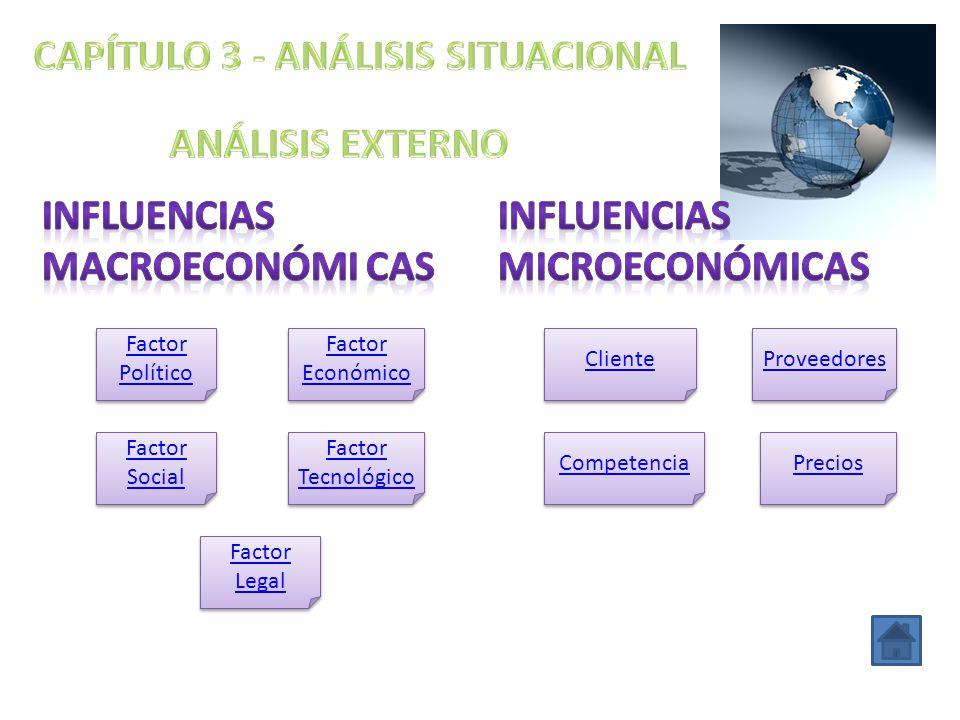 Factor Político Factor Político Factor Económico Factor Económico Factor Social Factor Social Factor Tecnológico Factor Tecnológico Factor Legal Facto