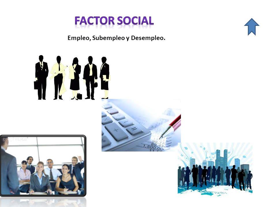 Empleo, Subempleo y Desempleo.