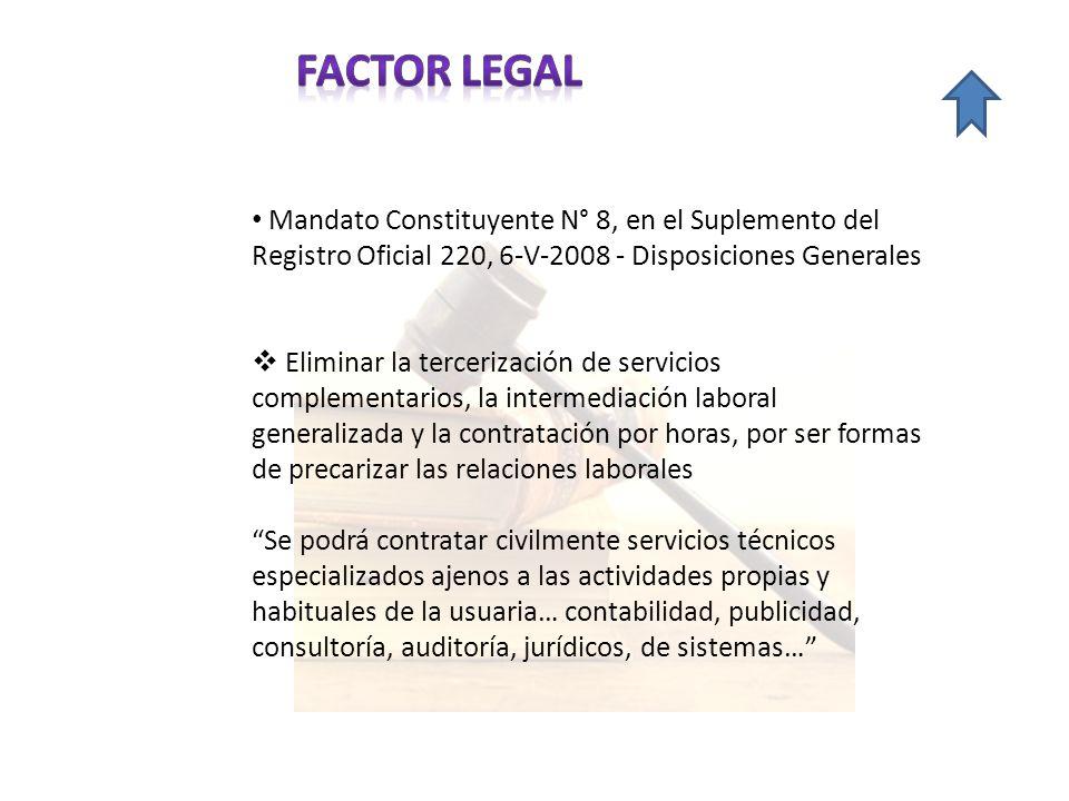 Mandato Constituyente N° 8, en el Suplemento del Registro Oficial 220, 6-V-2008 - Disposiciones Generales Eliminar la tercerización de servicios compl