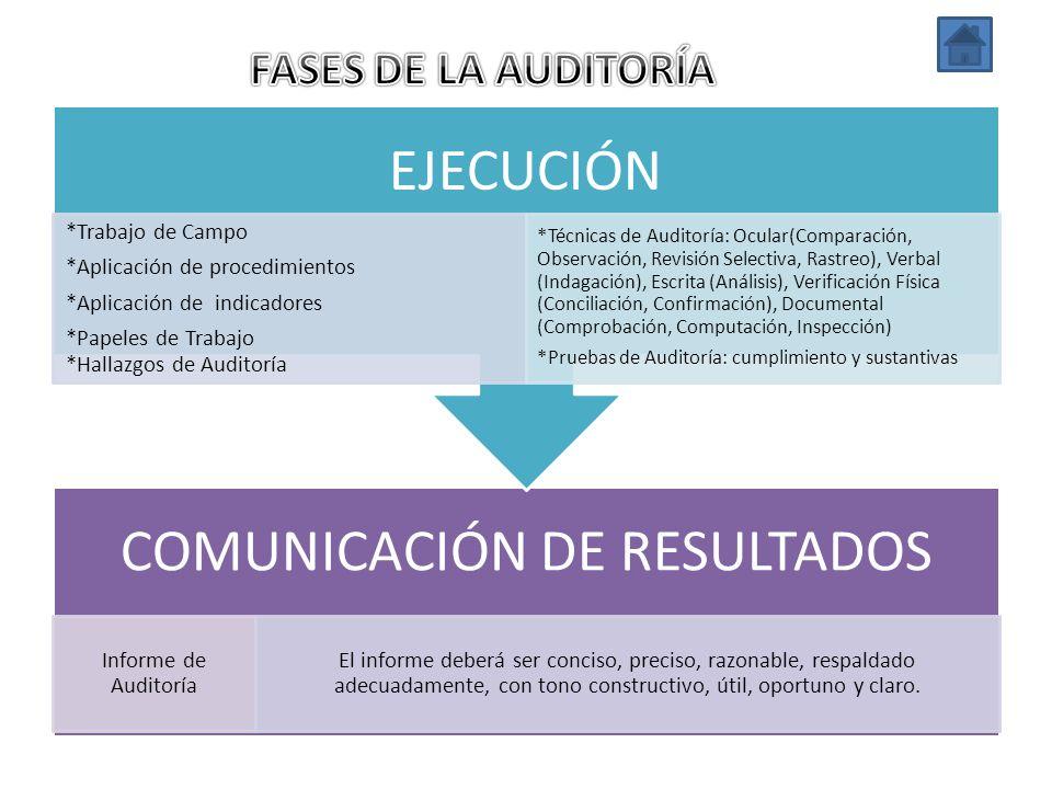 COMUNICACIÓN DE RESULTADOS Informe de Auditoría El informe deberá ser conciso, preciso, razonable, respaldado adecuadamente, con tono constructivo, út