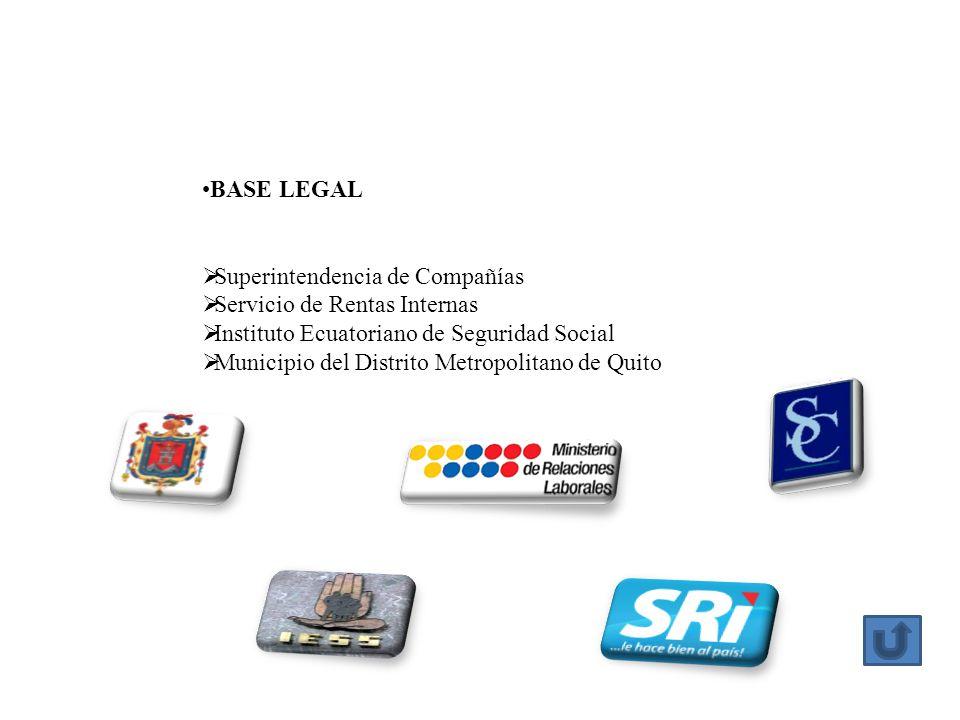 BASE LEGAL Superintendencia de Compañías Servicio de Rentas Internas Instituto Ecuatoriano de Seguridad Social Municipio del Distrito Metropolitano de
