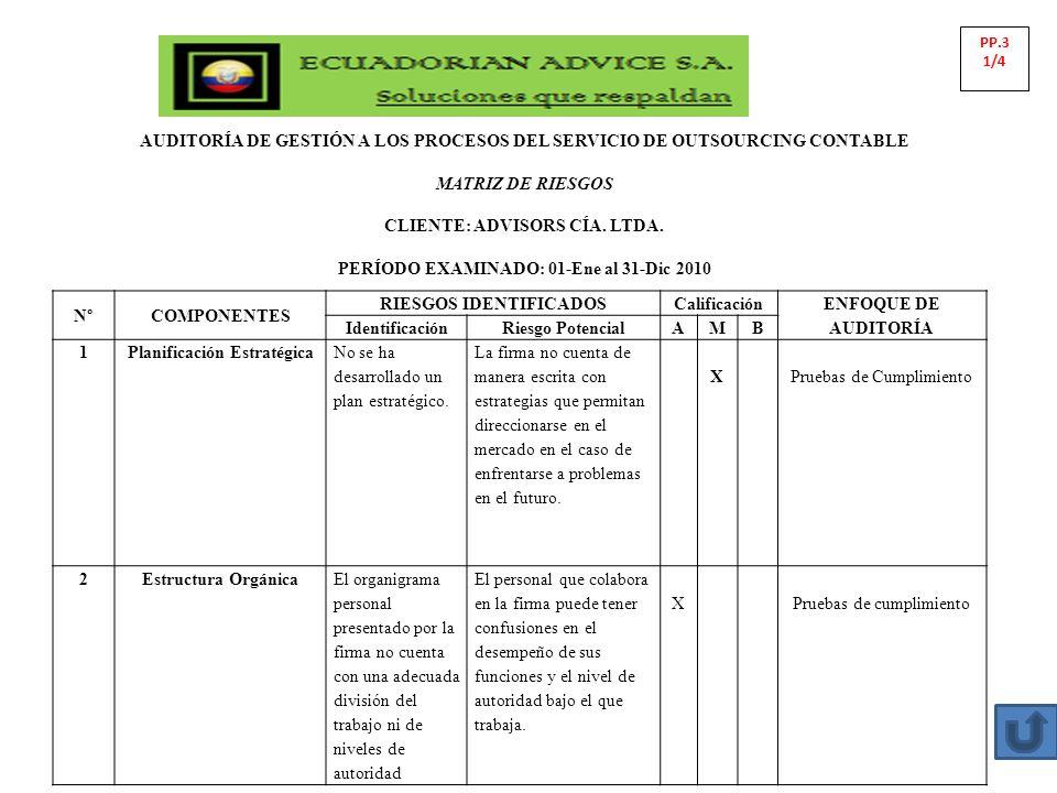 AUDITORÍA DE GESTIÓN A LOS PROCESOS DEL SERVICIO DE OUTSOURCING CONTABLE MATRIZ DE RIESGOS CLIENTE: ADVISORS CÍA. LTDA. PERÍODO EXAMINADO: 01-Ene al 3