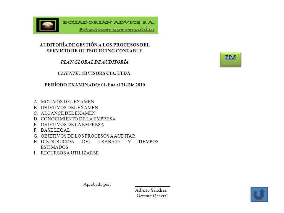 PP.5 AUDITORÍA DE GESTIÓN A LOS PROCESOS DEL SERVICIO DE OUTSOURCING CONTABLE PLAN GLOBAL DE AUDITORÍA CLIENTE: ADVISORS CÍA. LTDA. PERÍODO EXAMINADO: