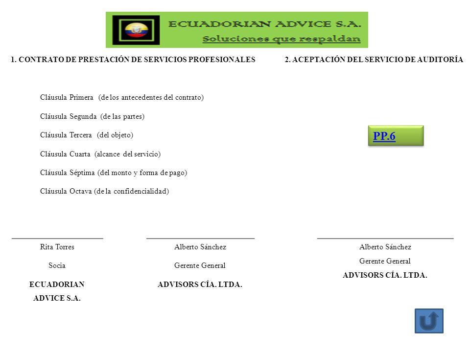 1. CONTRATO DE PRESTACIÓN DE SERVICIOS PROFESIONALES2. ACEPTACIÓN DEL SERVICIO DE AUDITORÍA Cláusula Primera (de los antecedentes del contrato) Cláusu