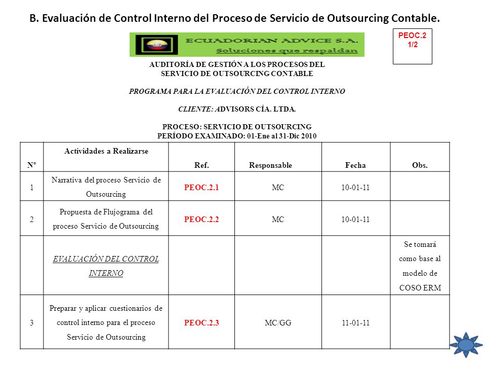 B. Evaluación de Control Interno del Proceso de Servicio de Outsourcing Contable. PEOC.2 1/2 AUDITORÍA DE GESTIÓN A LOS PROCESOS DEL SERVICIO DE OUTSO