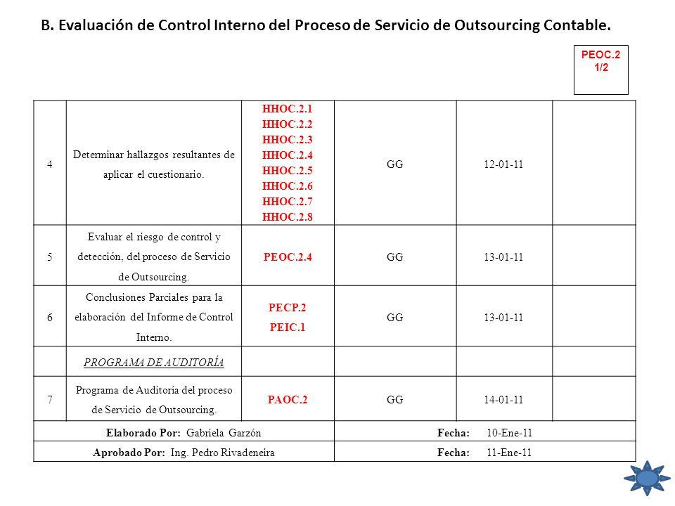 4 Determinar hallazgos resultantes de aplicar el cuestionario. HHOC.2.1 HHOC.2.2 HHOC.2.3 HHOC.2.4 HHOC.2.5 HHOC.2.6 HHOC.2.7 HHOC.2.8 GG12-01-11 5 Ev