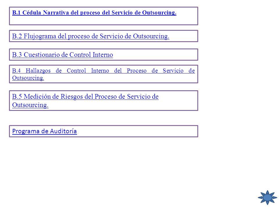 B.1 Cédula Narrativa del proceso del Servicio de Outsourcing. B.2 Flujograma del proceso de Servicio de Outsourcing. B.3 Cuestionario de Control Inter