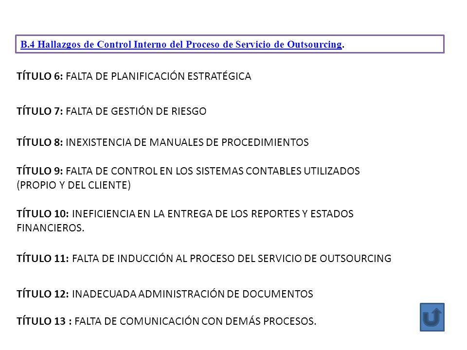 B.4 Hallazgos de Control Interno del Proceso de Servicio de OutsourcingB.4 Hallazgos de Control Interno del Proceso de Servicio de Outsourcing. TÍTULO