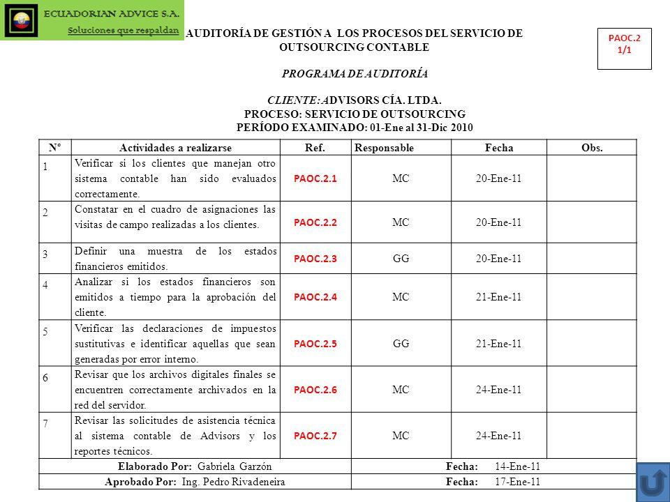 PAOC.2 1/1 AUDITORÍA DE GESTIÓN A LOS PROCESOS DEL SERVICIO DE OUTSOURCING CONTABLE PROGRAMA DE AUDITORÍA CLIENTE: ADVISORS CÍA. LTDA. PROCESO: SERVIC