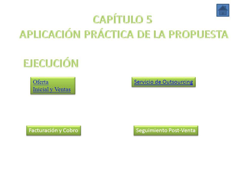 Oferta Inicial y Ventas Oferta Inicial y Ventas Servicio de Outsourcing Facturación y Cobro Seguimiento Post-Venta