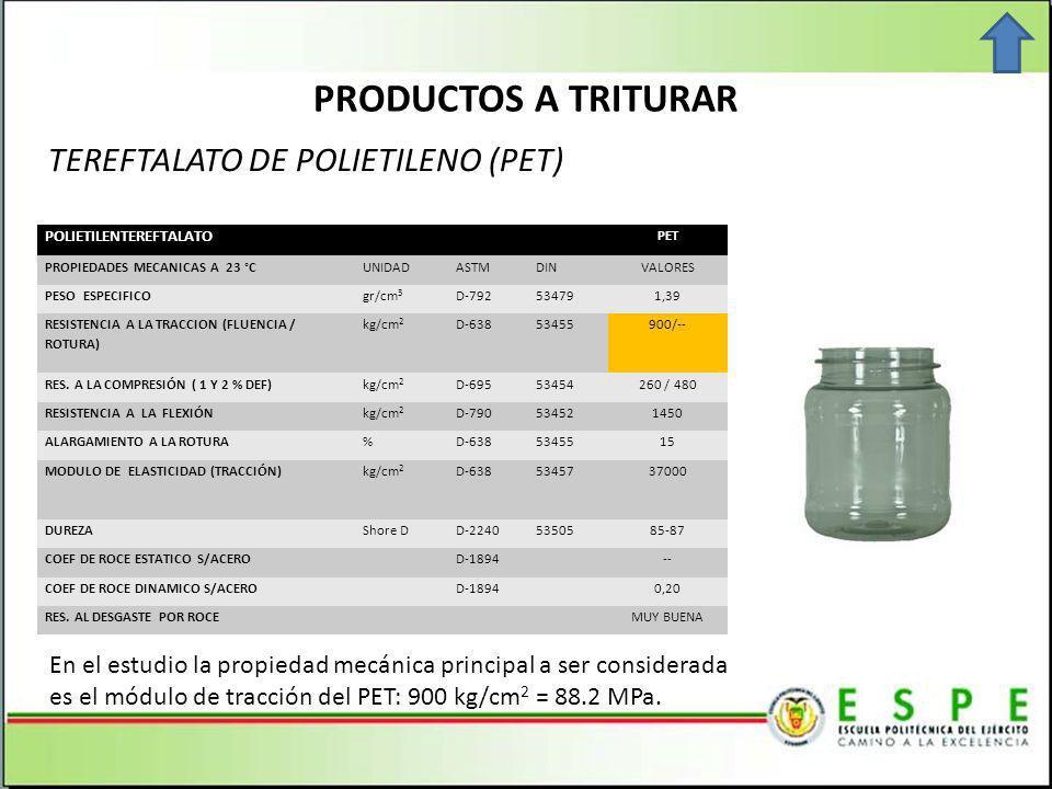 TEREFTALATO DE POLIETILENO (PET) PRODUCTOS A TRITURAR POLIETILENTEREFTALATO PET PROPIEDADES MECANICAS A 23 °CUNIDADASTMDINVALORES PESO ESPECIFICOgr/cm 3 D-792534791,39 RESISTENCIA A LA TRACCION (FLUENCIA / ROTURA) kg/cm 2 D-63853455900/-- RES.