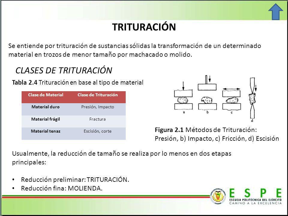 TRITURACIÓN Se entiende por trituración de sustancias sólidas la transformación de un determinado material en trozos de menor tamaño por machacado o molido.