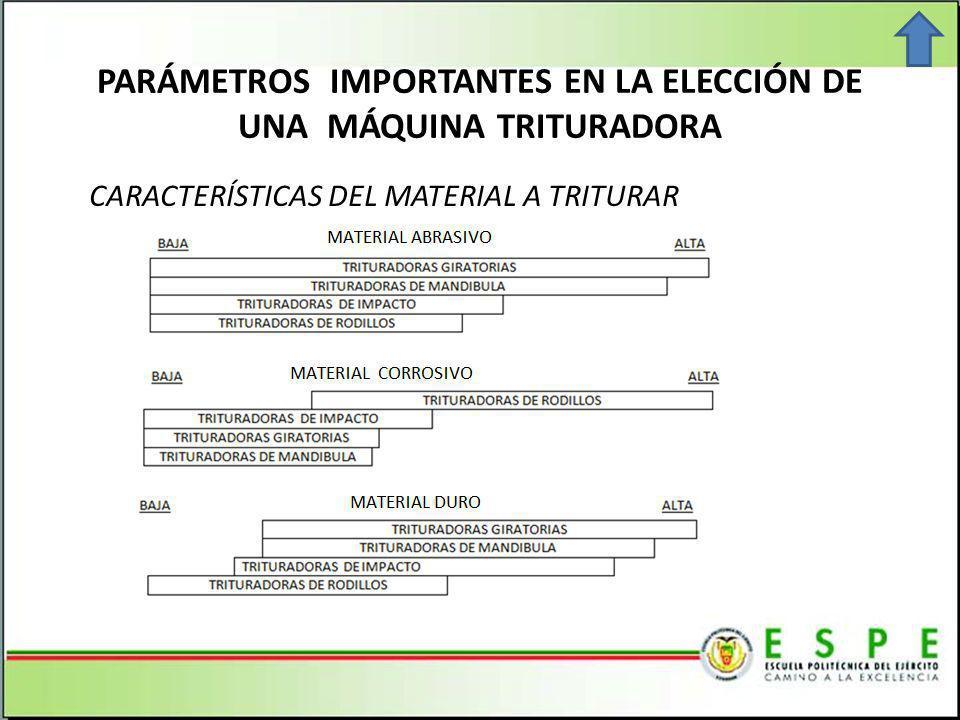 PARÁMETROS IMPORTANTES EN LA ELECCIÓN DE UNA MÁQUINA TRITURADORA CARACTERÍSTICAS DEL MATERIAL A TRITURAR