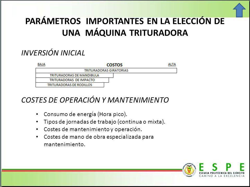 INVERSIÓN INICIAL PARÁMETROS IMPORTANTES EN LA ELECCIÓN DE UNA MÁQUINA TRITURADORA COSTES DE OPERACIÓN Y MANTENIMIENTO Consumo de energía (Hora pico).