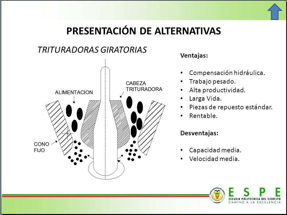 PRESENTACIÓN DE ALTERNATIVAS TRITURADORAS GIRATORIAS Ventajas: Compensación hidráulica.