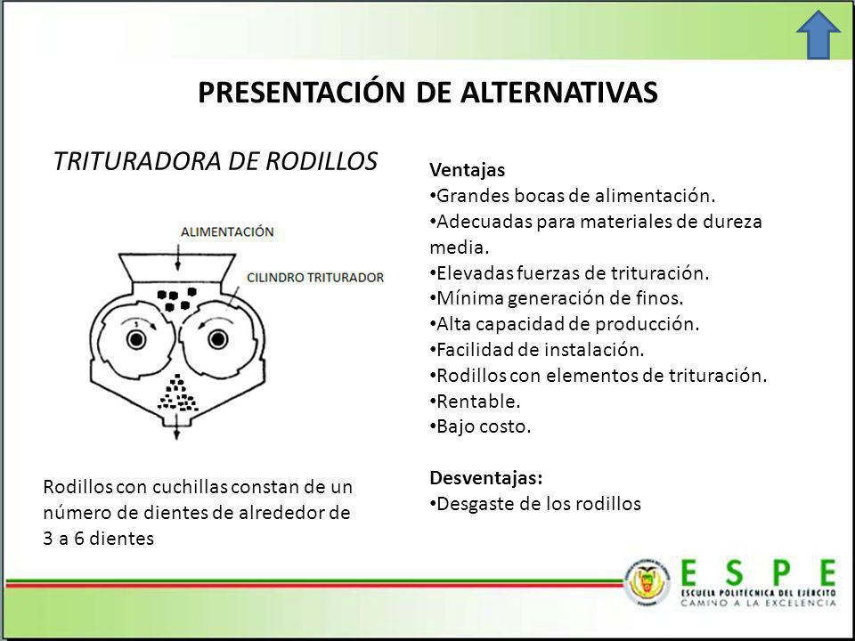 TRITURADORA DE RODILLOS PRESENTACIÓN DE ALTERNATIVAS Ventajas Grandes bocas de alimentación.
