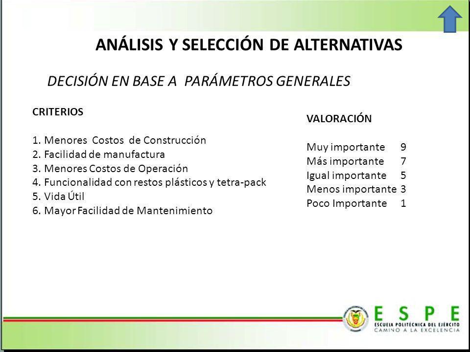 ANÁLISIS Y SELECCIÓN DE ALTERNATIVAS DECISIÓN EN BASE A PARÁMETROS GENERALES CRITERIOS 1.