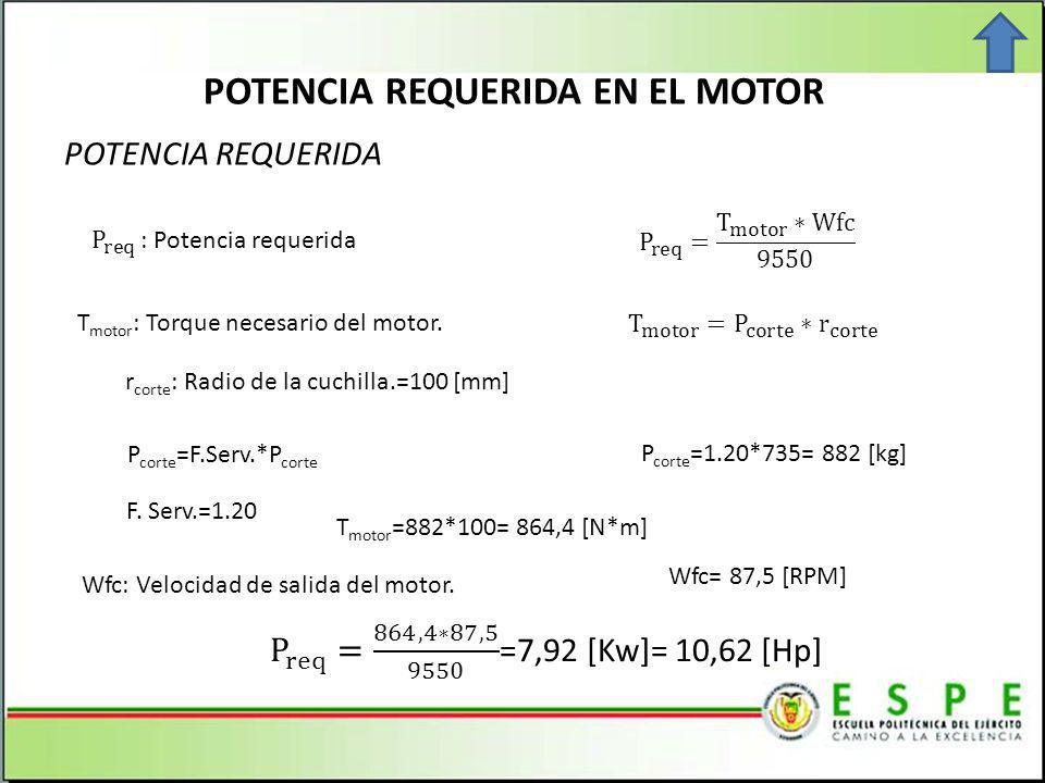 POTENCIA REQUERIDA POTENCIA REQUERIDA EN EL MOTOR P corte =F.Serv.*P corte F.