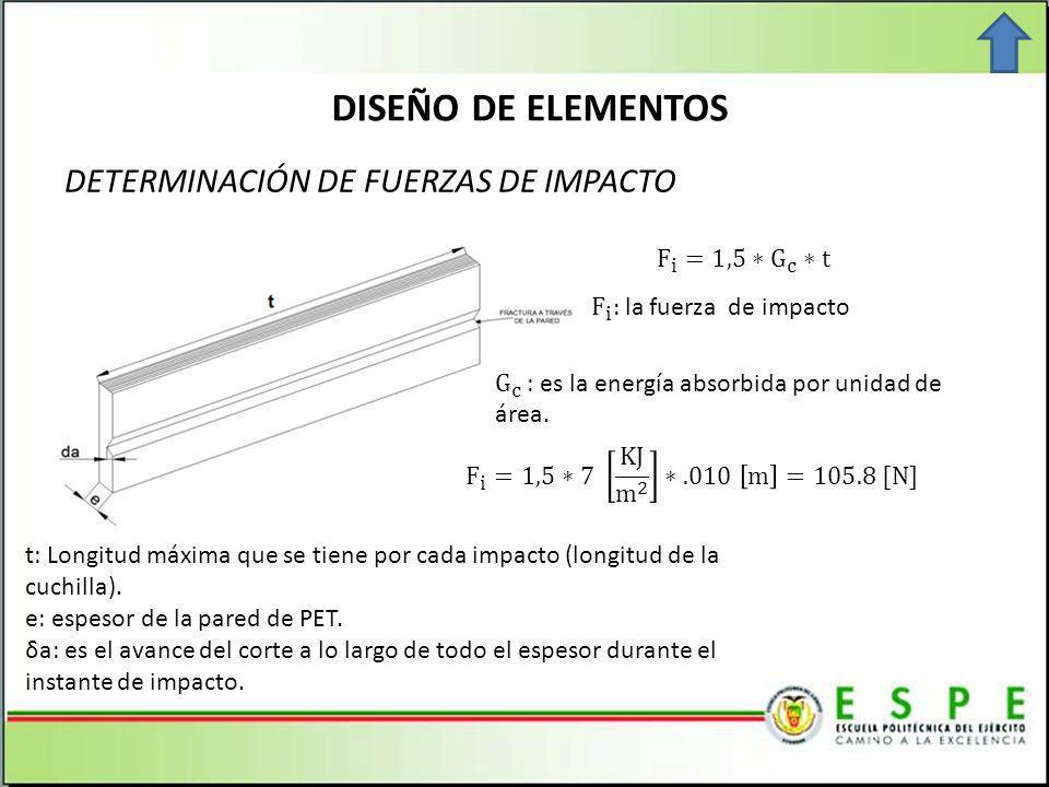 DISEÑO DE ELEMENTOS DETERMINACIÓN DE FUERZAS DE IMPACTO t: Longitud máxima que se tiene por cada impacto (longitud de la cuchilla).