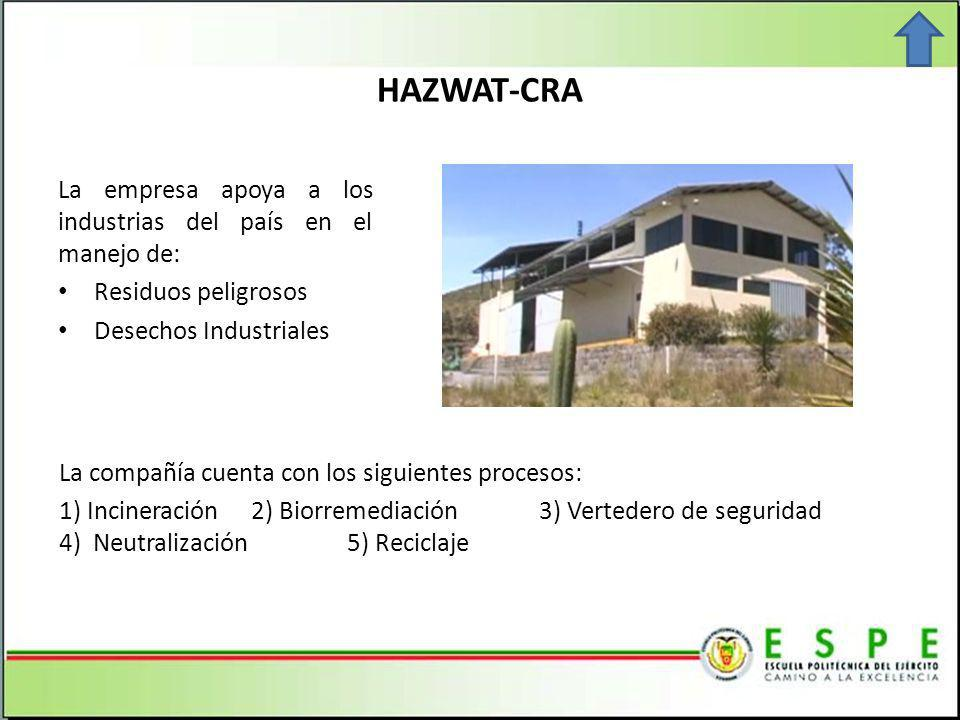 HAZWAT-CRA La empresa apoya a los industrias del país en el manejo de: Residuos peligrosos Desechos Industriales La compañía cuenta con los siguientes procesos: 1) Incineración2) Biorremediación3) Vertedero de seguridad 4) Neutralización5) Reciclaje