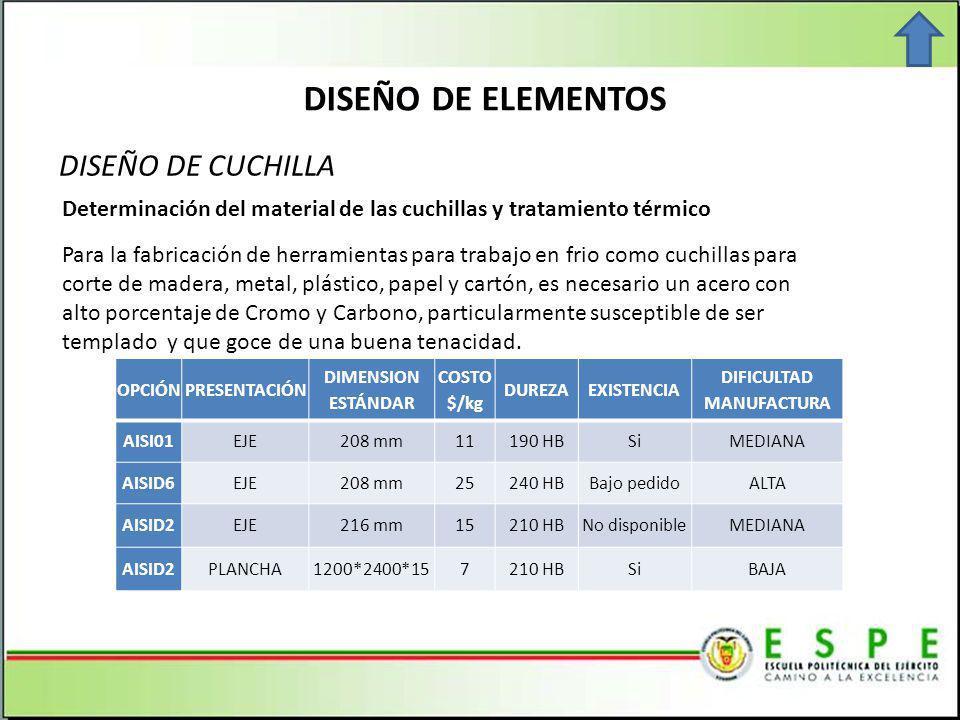 Determinación del material de las cuchillas y tratamiento térmico DISEÑO DE ELEMENTOS DISEÑO DE CUCHILLA OPCIÓNPRESENTACIÓN DIMENSION ESTÁNDAR COSTO $/kg DUREZAEXISTENCIA DIFICULTAD MANUFACTURA AISI01EJE208 mm11190 HBSiMEDIANA AISID6EJE208 mm25240 HBBajo pedidoALTA AISID2EJE216 mm15210 HBNo disponibleMEDIANA AISID2PLANCHA1200*2400*157210 HBSiBAJA Para la fabricación de herramientas para trabajo en frio como cuchillas para corte de madera, metal, plástico, papel y cartón, es necesario un acero con alto porcentaje de Cromo y Carbono, particularmente susceptible de ser templado y que goce de una buena tenacidad.