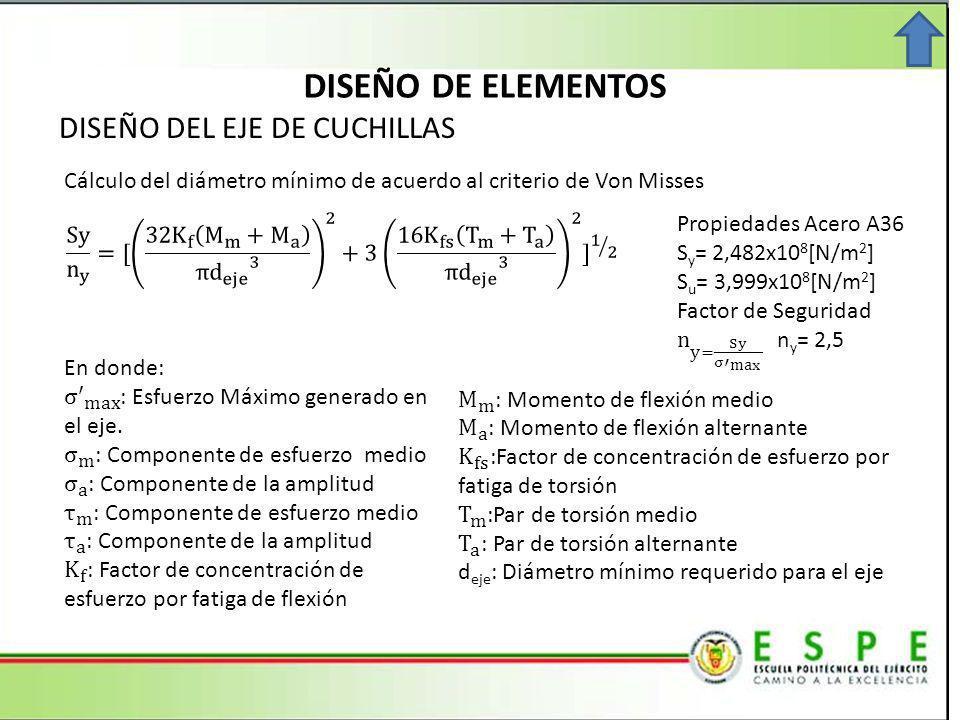 DISEÑO DE ELEMENTOS DISEÑO DEL EJE DE CUCHILLAS Cálculo del diámetro mínimo de acuerdo al criterio de Von Misses n y = 2,5