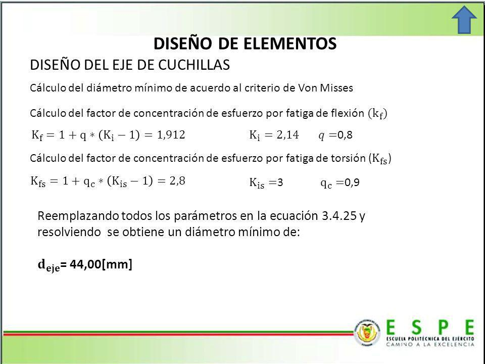 DISEÑO DE ELEMENTOS DISEÑO DEL EJE DE CUCHILLAS Cálculo del diámetro mínimo de acuerdo al criterio de Von Misses