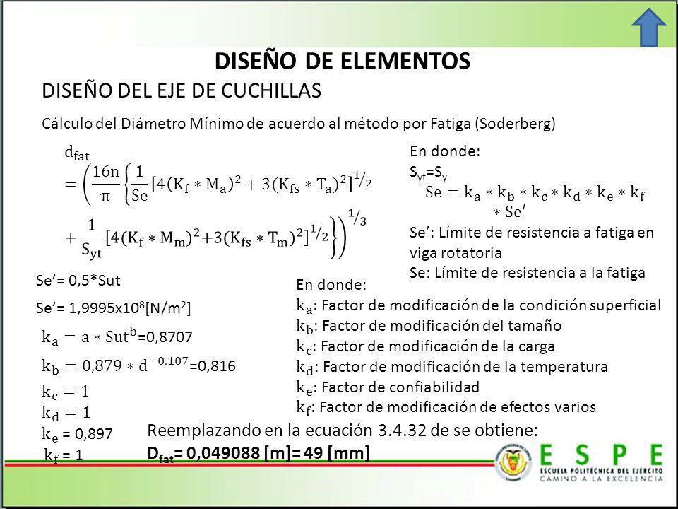 DISEÑO DE ELEMENTOS DISEÑO DEL EJE DE CUCHILLAS Cálculo del Diámetro Mínimo de acuerdo al método por Fatiga (Soderberg) Se= 0,5*Sut Se= 1,9995x10 8 [N/m 2 ] Reemplazando en la ecuación 3.4.32 de se obtiene: D fat = 0,049088 [m]= 49 [mm] Se: Límite de resistencia a la fatiga