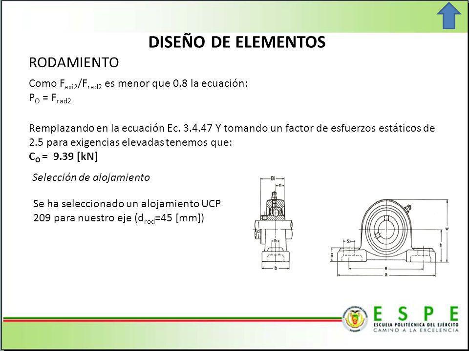 DISEÑO DE ELEMENTOS RODAMIENTO Como F axi2 /F rad2 es menor que 0.8 la ecuación: P O = F rad2 Remplazando en la ecuación Ec.
