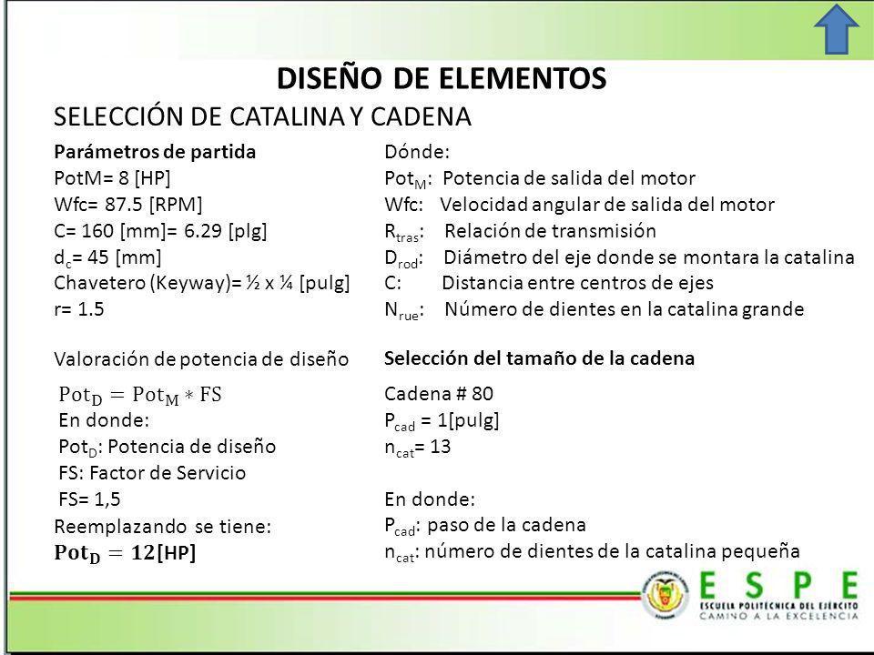DISEÑO DE ELEMENTOS SELECCIÓN DE CATALINA Y CADENA Parámetros de partida PotM= 8 [HP] Wfc= 87.5 [RPM] C= 160 [mm]= 6.29 [plg] d c = 45 [mm] Chavetero (Keyway)= ½ x ¼ [pulg] r= 1.5 Dónde: Pot M : Potencia de salida del motor Wfc: Velocidad angular de salida del motor R tras : Relación de transmisión D rod : Diámetro del eje donde se montara la catalina C: Distancia entre centros de ejes N rue : Número de dientes en la catalina grande Valoración de potencia de diseño Selección del tamaño de la cadena Cadena # 80 P cad = 1[pulg] n cat = 13 En donde: P cad : paso de la cadena n cat : número de dientes de la catalina pequeña